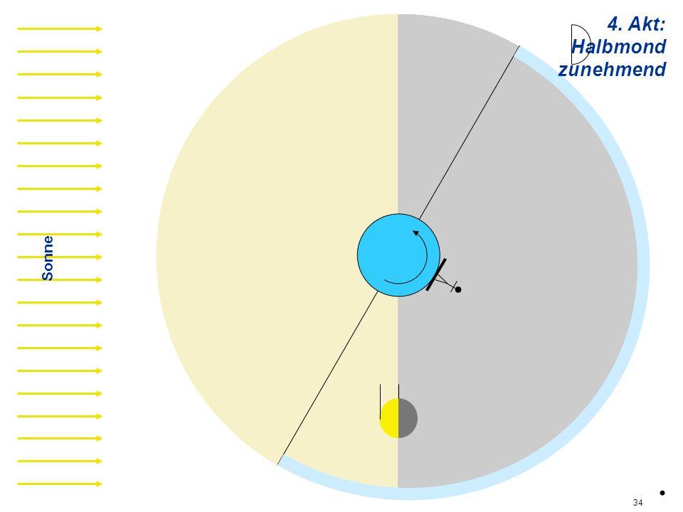 4. Akt: Halbmond zunehmend hz06 Sonne . 34