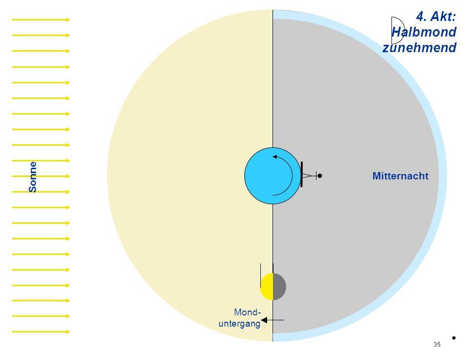 4. Akt: Halbmond zunehmend hz07 Sonne Mitternacht Mond- untergang . 35