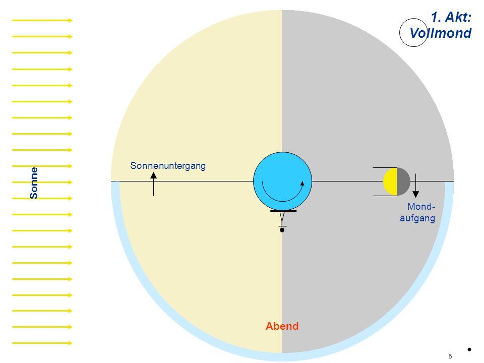 1. Akt: Vollmond Sonne Abend v01 Sonnenuntergang Mond- aufgang . 5