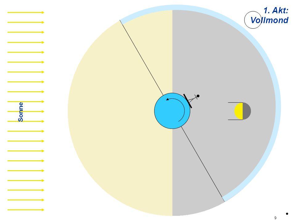 1. Akt: Vollmond v05 Sonne . 9