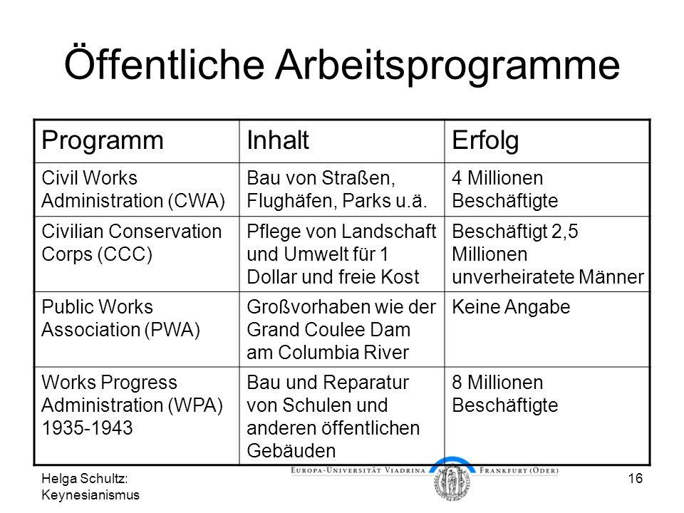 Öffentliche Arbeitsprogramme