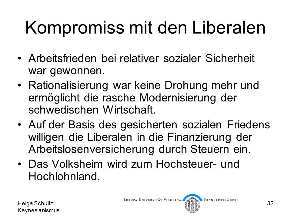 Kompromiss mit den Liberalen