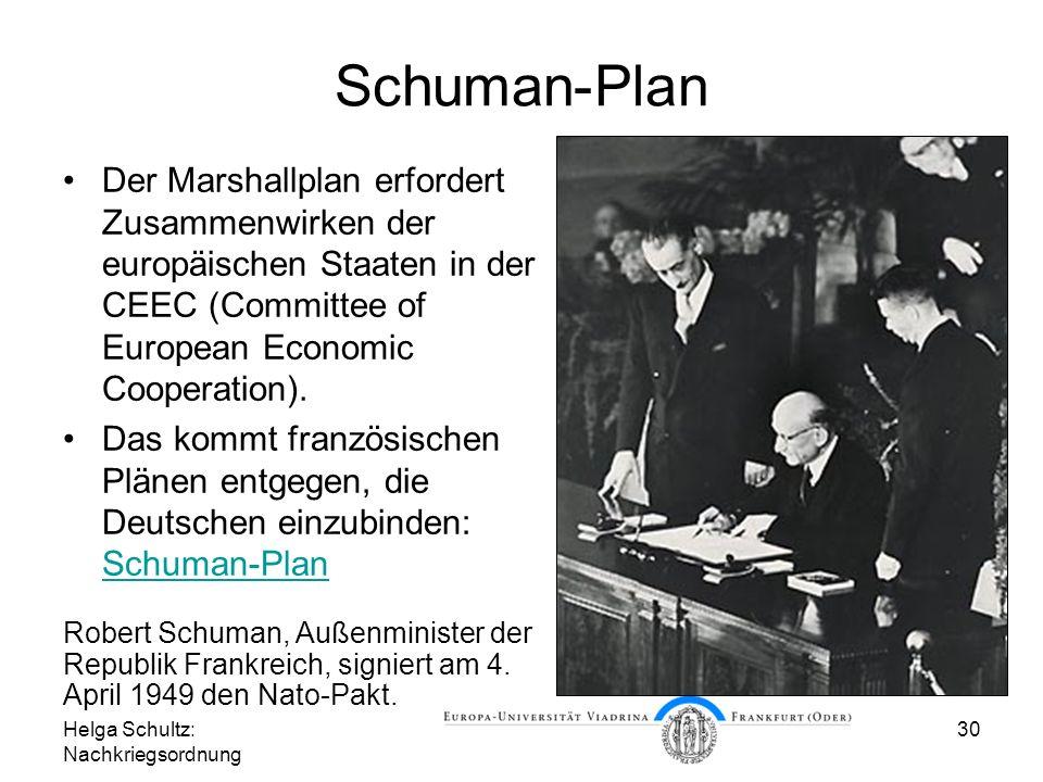 Schuman-Plan Der Marshallplan erfordert Zusammenwirken der europäischen Staaten in der CEEC (Committee of European Economic Cooperation).