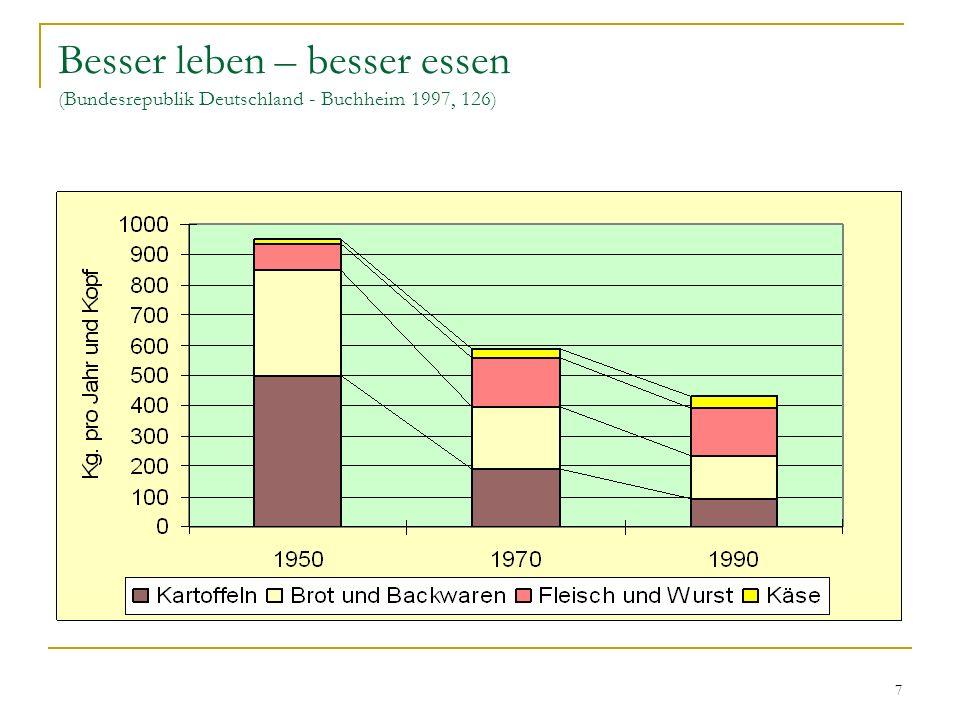 Besser leben – besser essen (Bundesrepublik Deutschland - Buchheim 1997, 126)