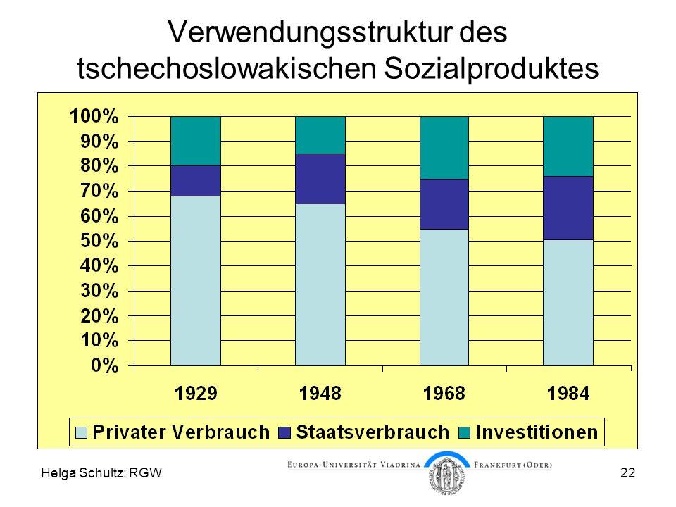 Verwendungsstruktur des tschechoslowakischen Sozialproduktes