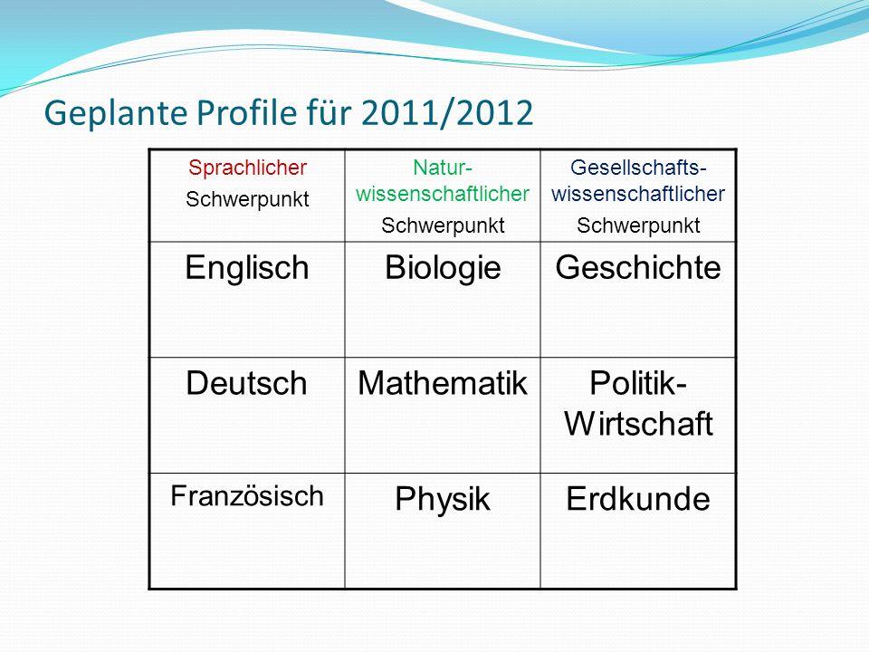 Geplante Profile für 2011/2012 Englisch Biologie Geschichte Deutsch