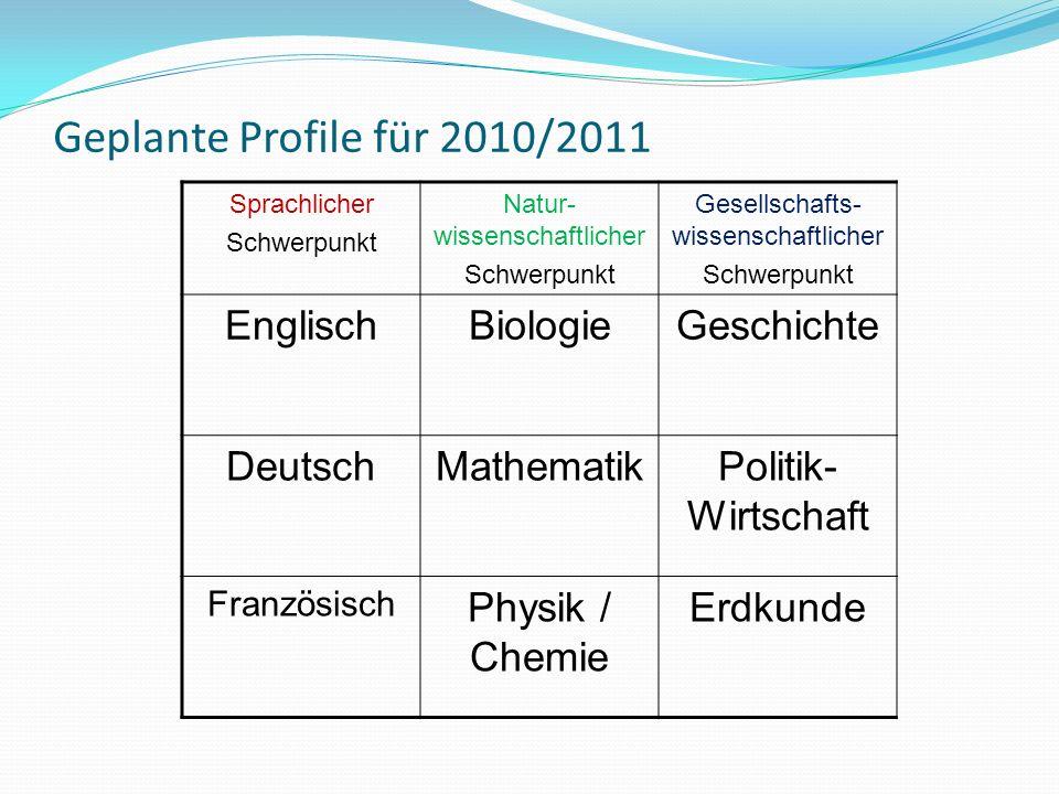 Geplante Profile für 2010/2011 Englisch Biologie Geschichte Deutsch