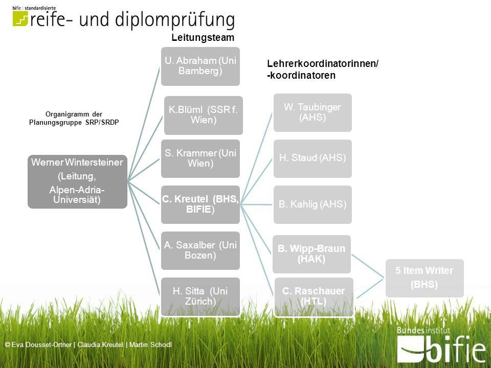 Organigramm der Planungsgruppe SRP/SRDP