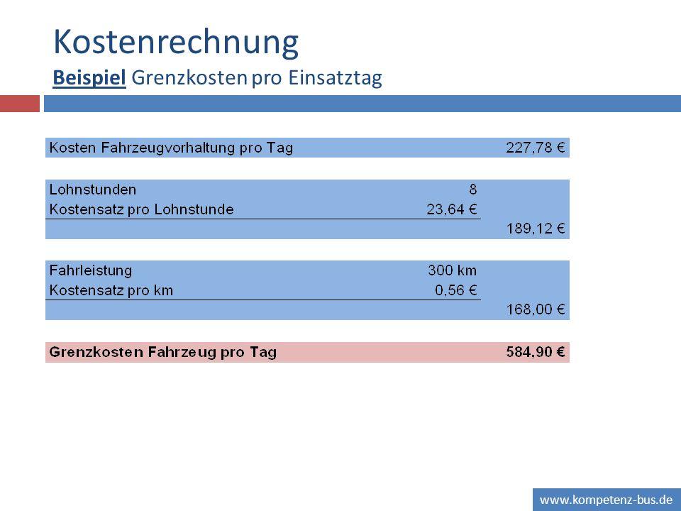 Kostenrechnung Beispiel Grenzkosten pro Einsatztag