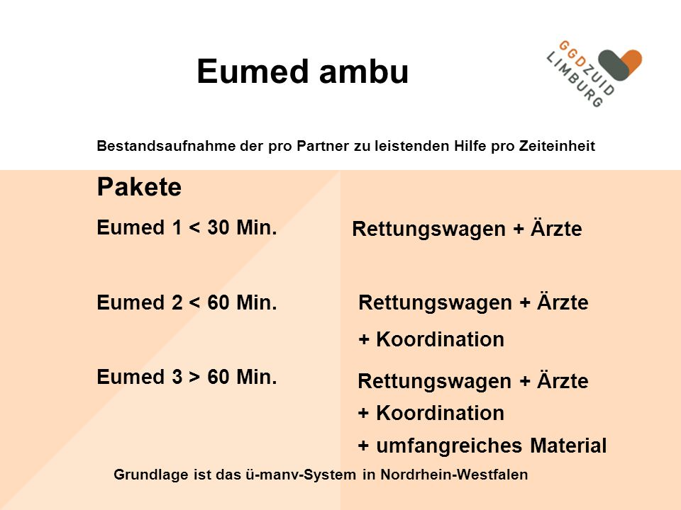 Eumed ambu Pakete Eumed Ambu Eumed 1 < 30 Min.