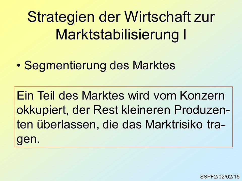 Strategien der Wirtschaft zur Marktstabilisierung I