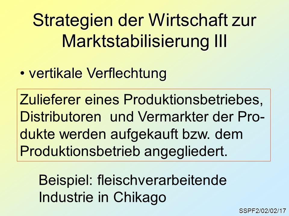 Strategien der Wirtschaft zur Marktstabilisierung III