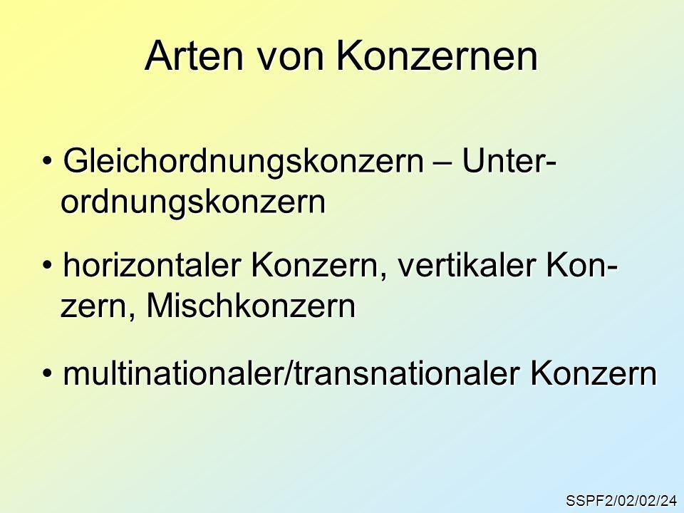 Arten von Konzernen Gleichordnungskonzern – Unter- ordnungskonzern