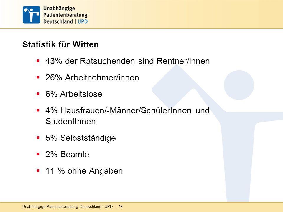 43% der Ratsuchenden sind Rentner/innen 26% Arbeitnehmer/innen