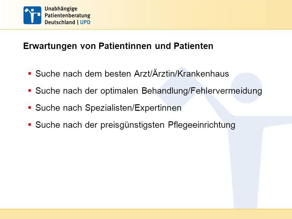 Erwartungen von Patientinnen und Patienten