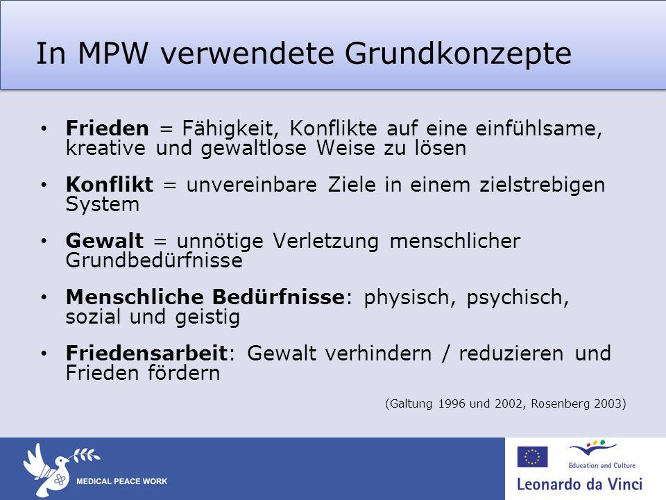 In MPW verwendete Grundkonzepte