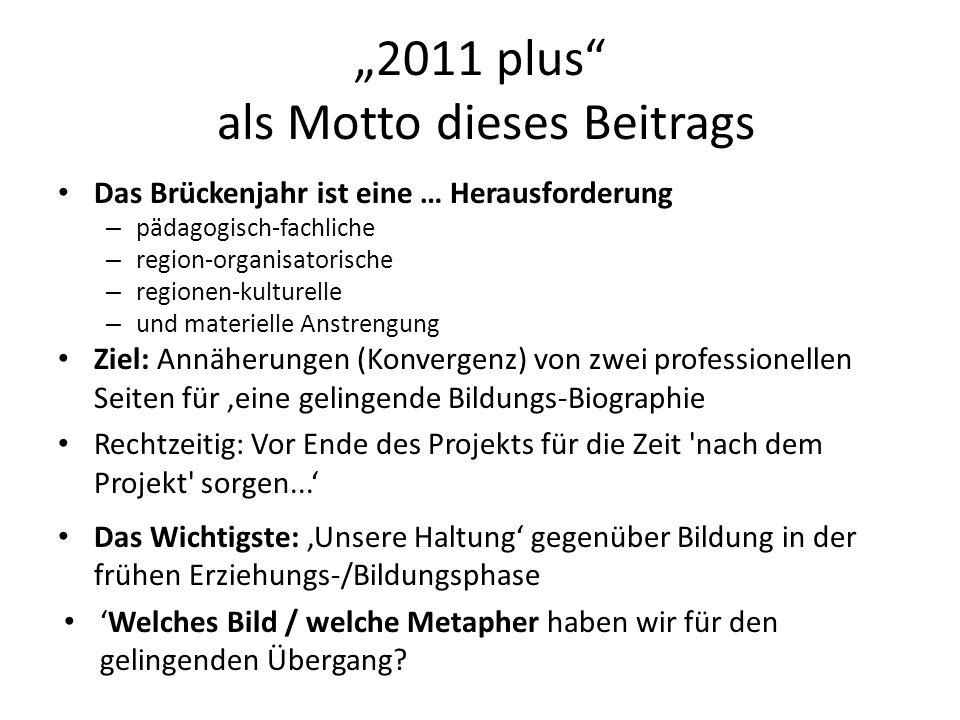 """""""2011 plus als Motto dieses Beitrags"""