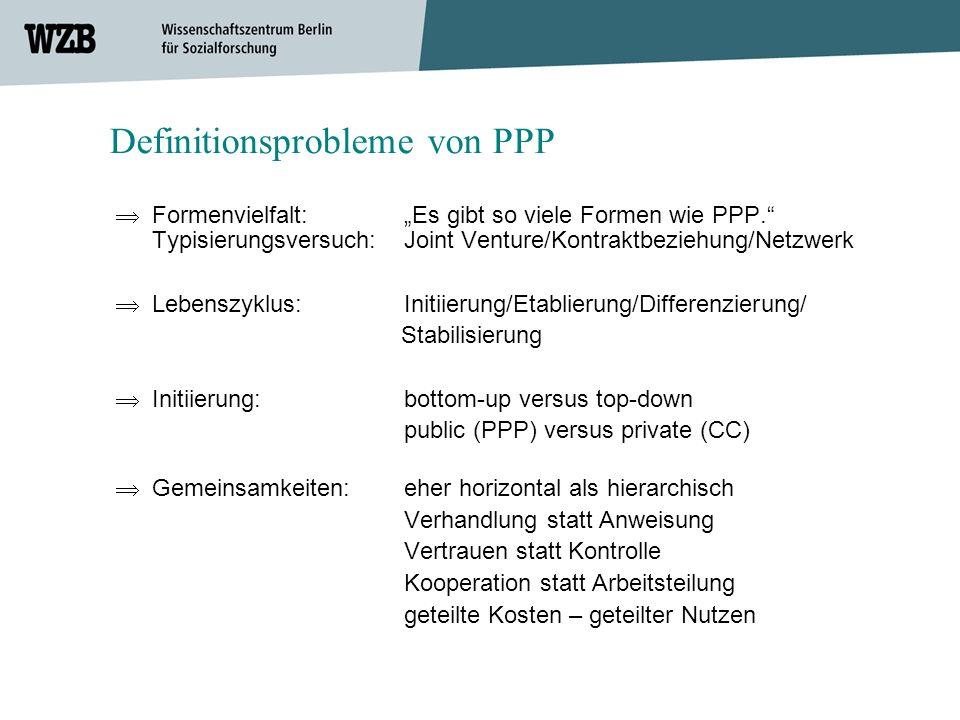 Definitionsprobleme von PPP