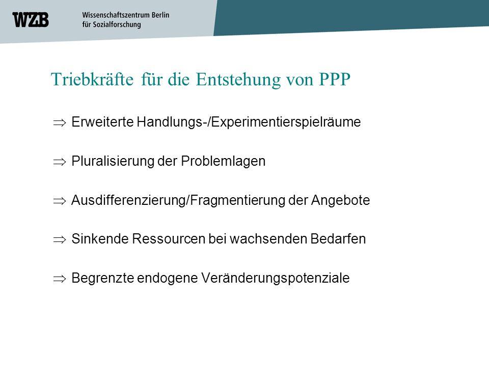 Triebkräfte für die Entstehung von PPP