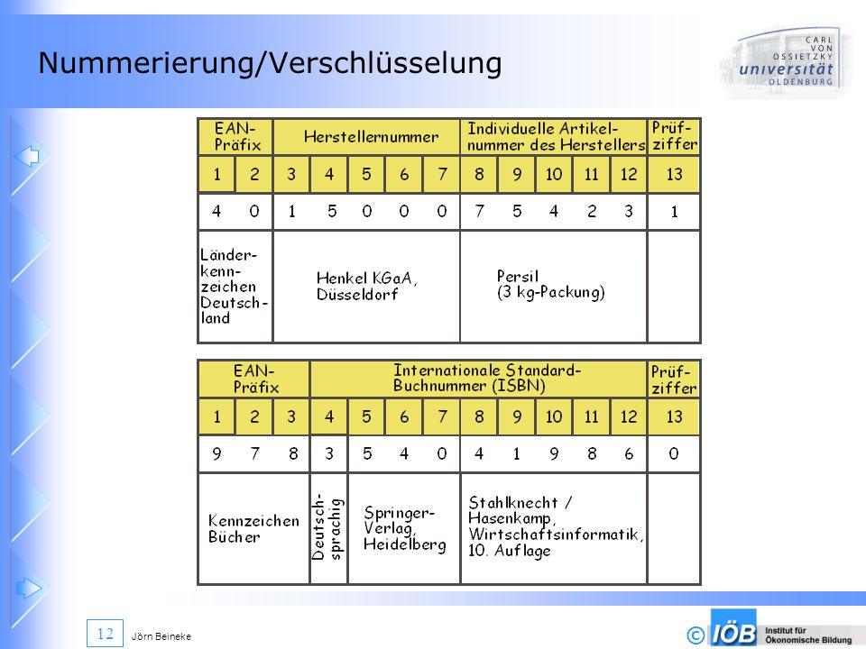 Nummerierung/Verschlüsselung