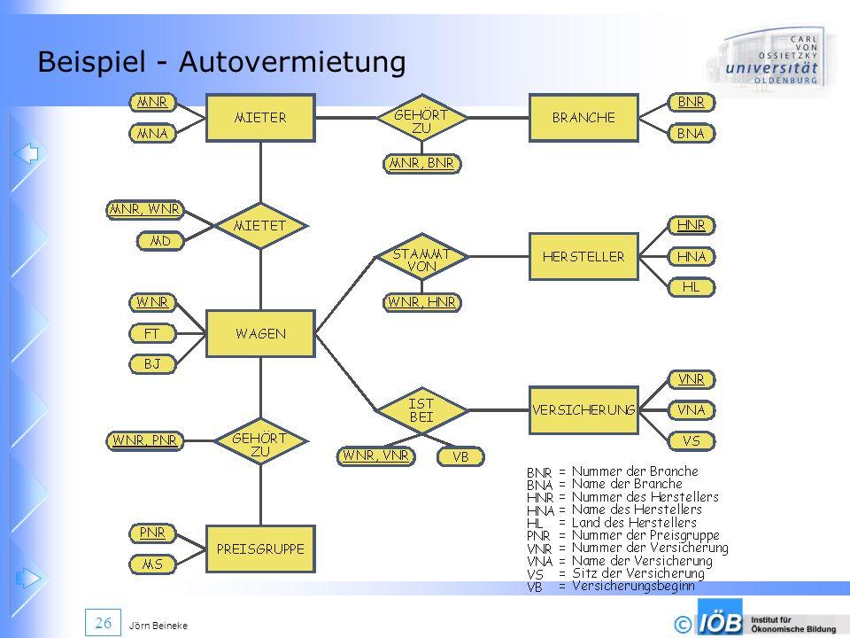 Beispiel - Autovermietung
