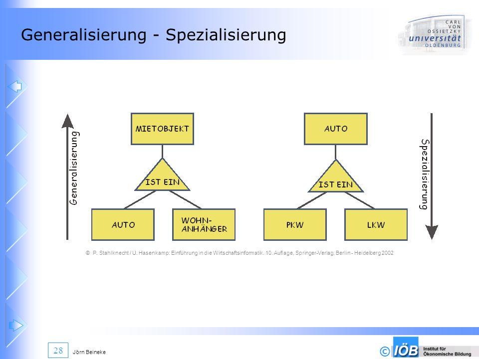 Generalisierung - Spezialisierung