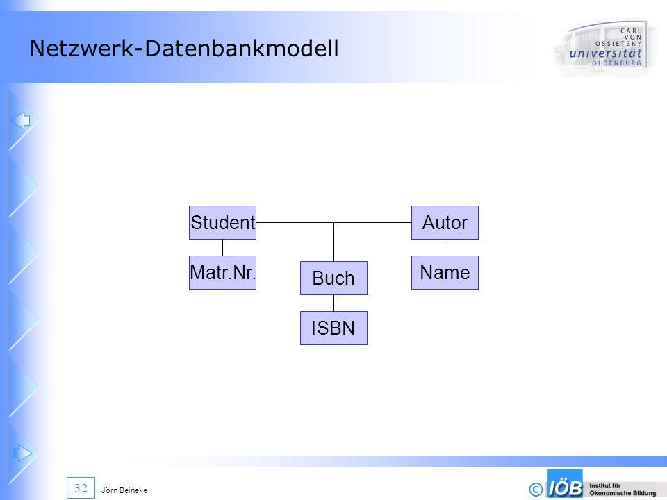 Netzwerk-Datenbankmodell