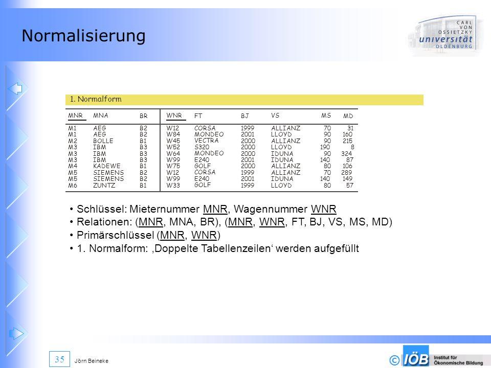 Normalisierung Schlüssel: Mieternummer MNR, Wagennummer WNR