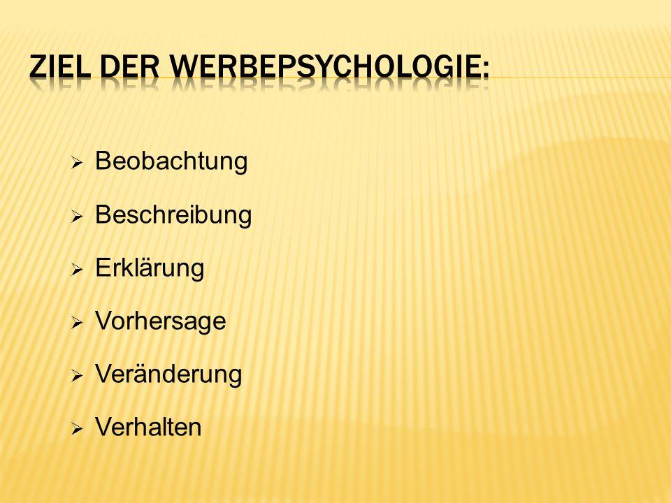 Ziel der Werbepsychologie: