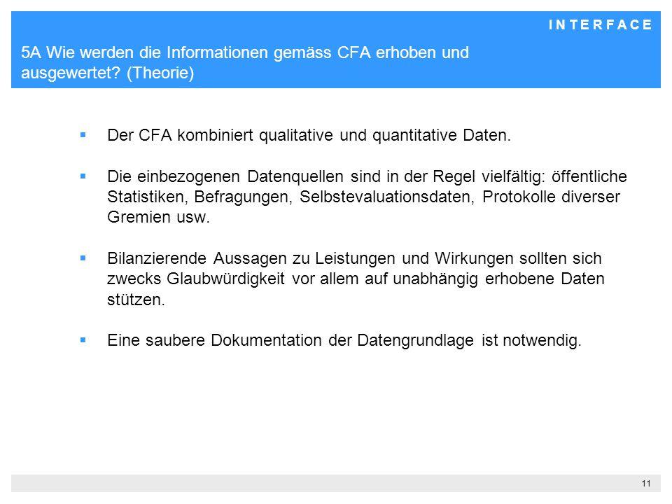 5A Wie werden die Informationen gemäss CFA erhoben und ausgewertet