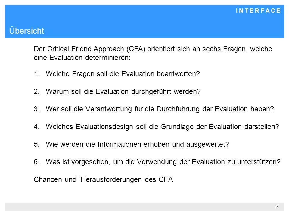 Übersicht Der Critical Friend Approach (CFA) orientiert sich an sechs Fragen, welche eine Evaluation determinieren: