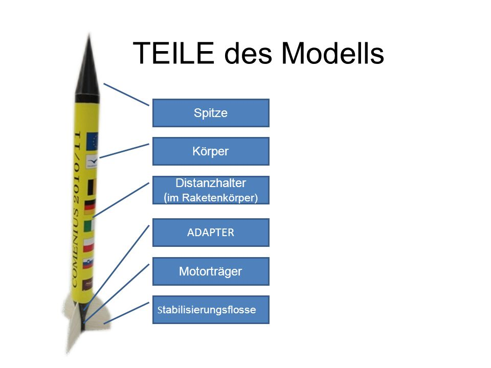 TEILE des Modells Spitze Körper Distanzhalter (im Raketenkörper)