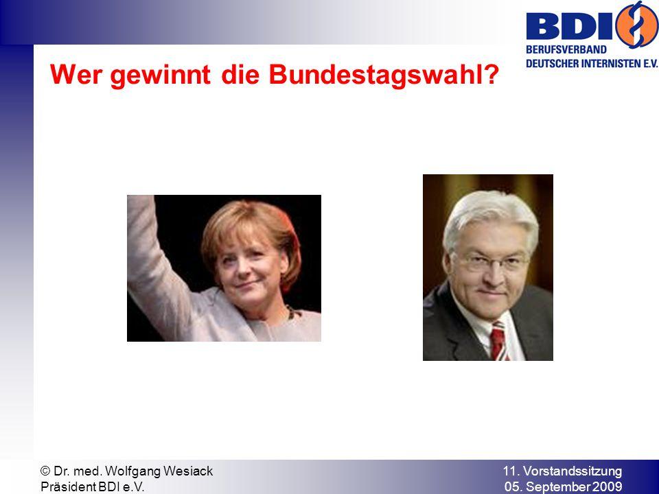 Wer gewinnt die Bundestagswahl