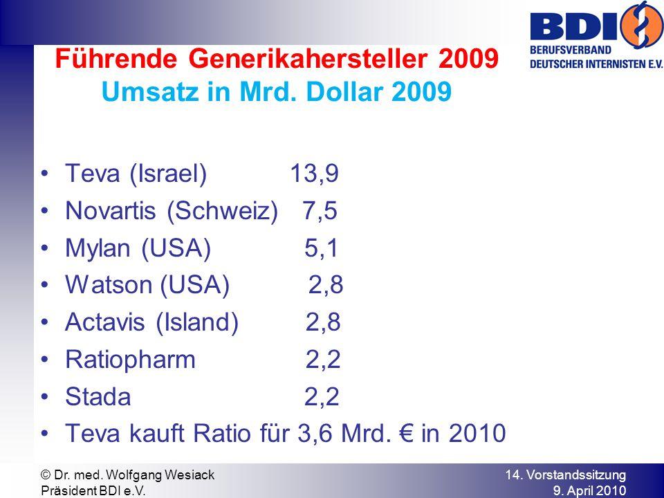 Führende Generikahersteller 2009 Umsatz in Mrd. Dollar 2009