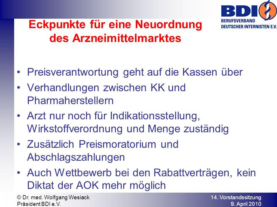Eckpunkte für eine Neuordnung des Arzneimittelmarktes
