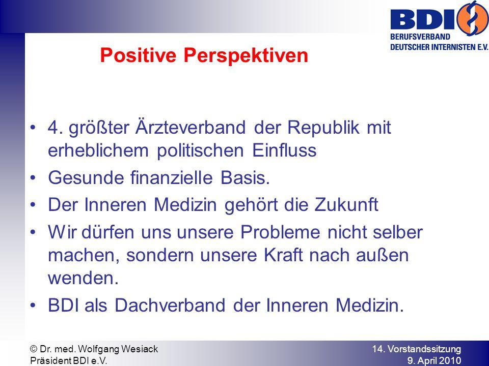 Positive Perspektiven