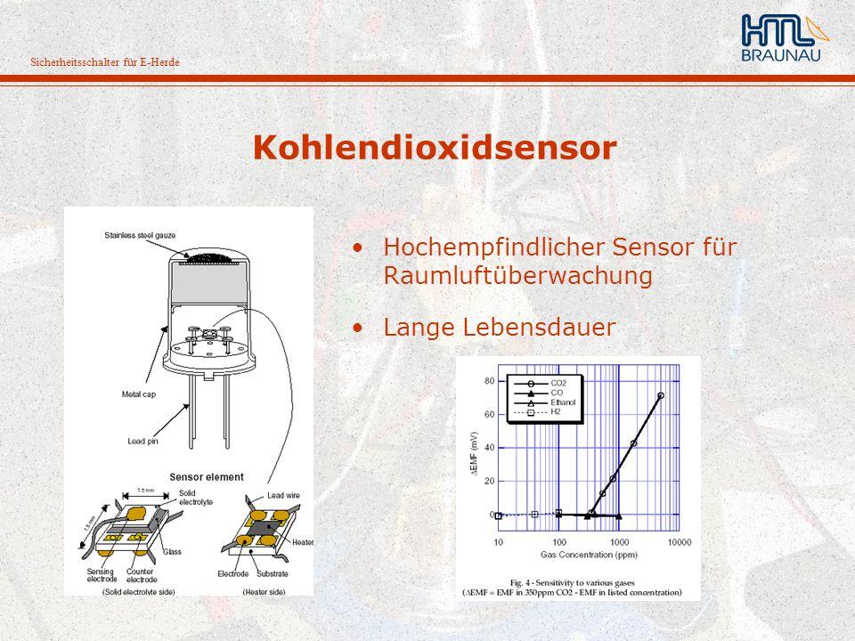 Kohlendioxidsensor Hochempfindlicher Sensor für Raumluftüberwachung