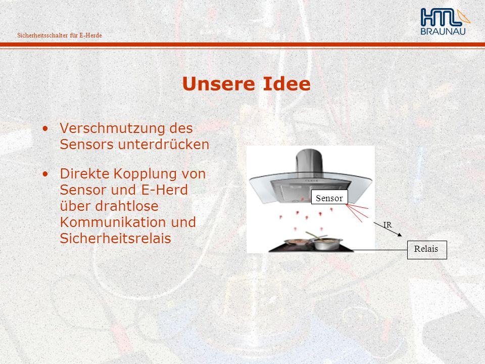Unsere Idee Verschmutzung des Sensors unterdrücken