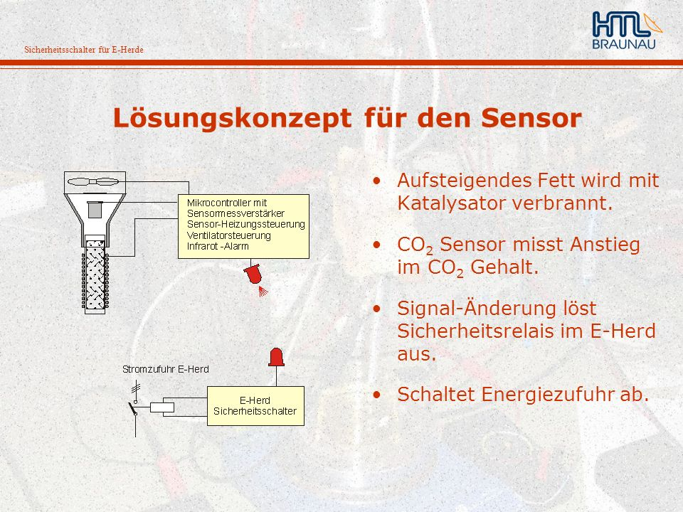 Lösungskonzept für den Sensor