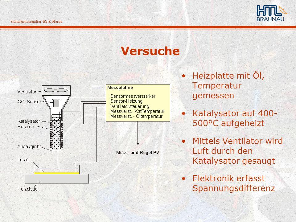 Versuche Heizplatte mit Öl, Temperatur gemessen