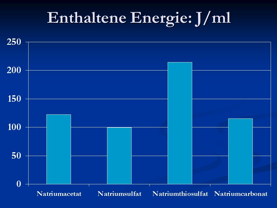 Enthaltene Energie: J/ml