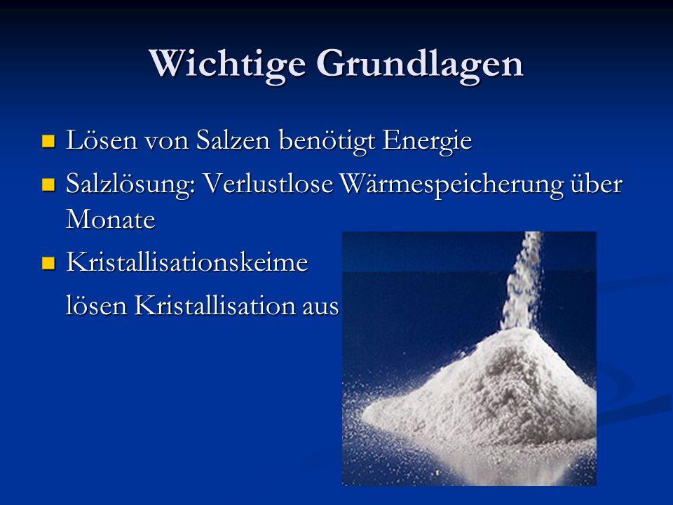 Wichtige Grundlagen Lösen von Salzen benötigt Energie