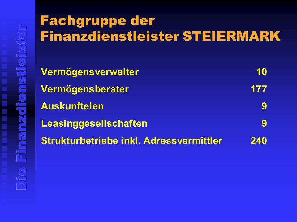 Fachgruppe der Finanzdienstleister STEIERMARK