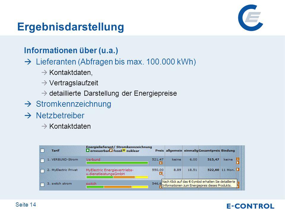 Ergebnisdarstellung Informationen über (u.a.)