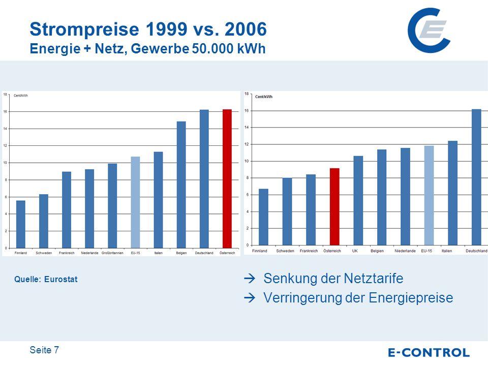 Strompreise 1999 vs. 2006 Energie + Netz, Gewerbe 50.000 kWh