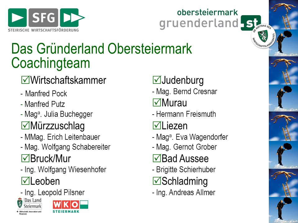 Das Gründerland Obersteiermark Coachingteam