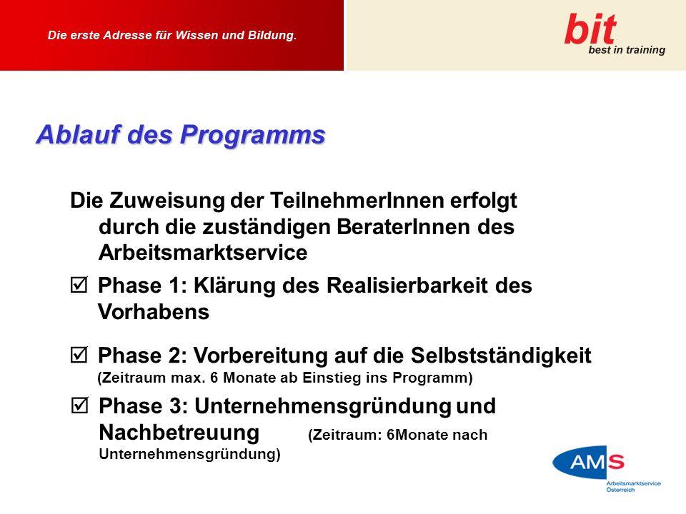 Ablauf des Programms Die Zuweisung der TeilnehmerInnen erfolgt durch die zuständigen BeraterInnen des Arbeitsmarktservice.
