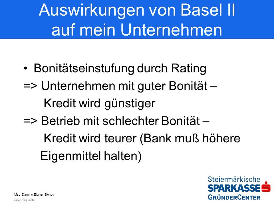Auswirkungen von Basel II auf mein Unternehmen