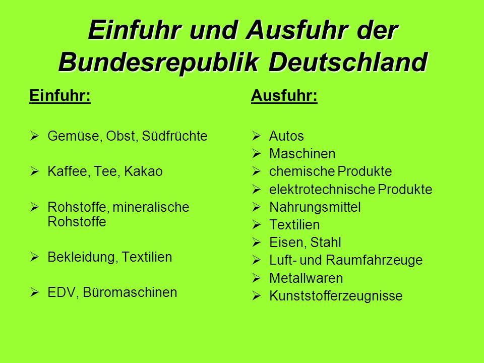 Einfuhr und Ausfuhr der Bundesrepublik Deutschland