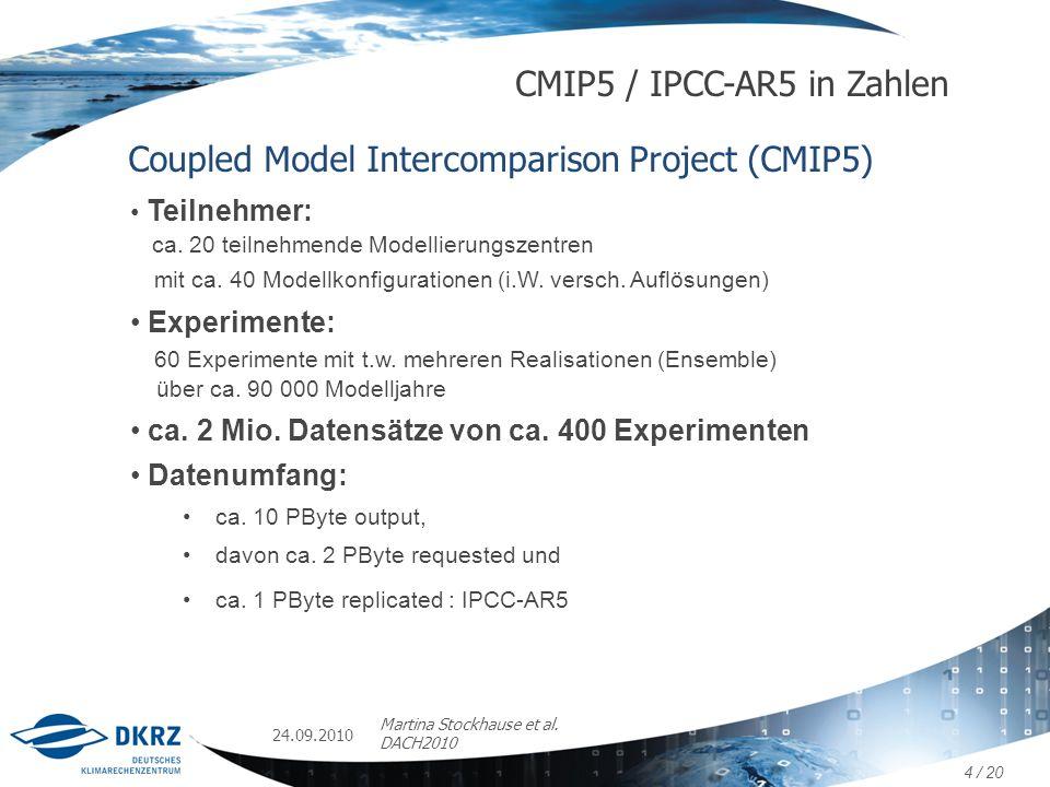 CMIP5 / IPCC-AR5 in Zahlen
